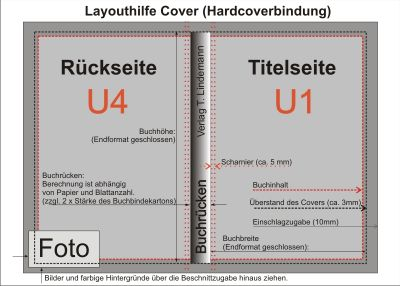 Layouthilfe Cover Hardcoverbücher